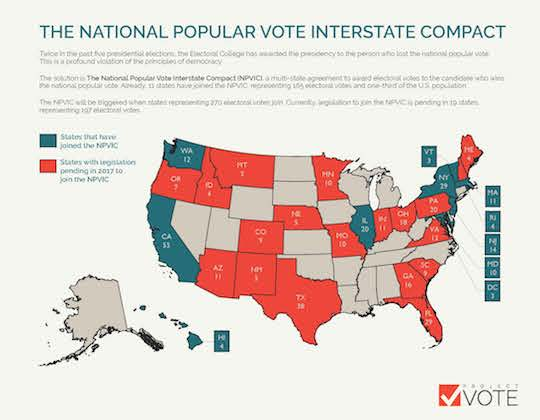 National Voter Registration Day >> The National Popular Vote Interstate Compact | Project Vote